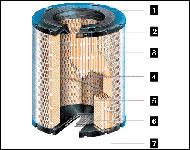 Heavy Duty Air Filter Paper Research